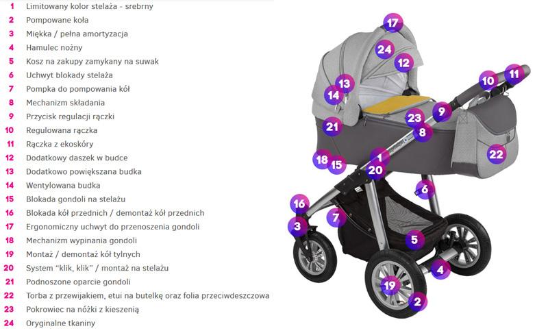 https://megaurwis.pl/nowy/babydesign/dotty2/14.jpg