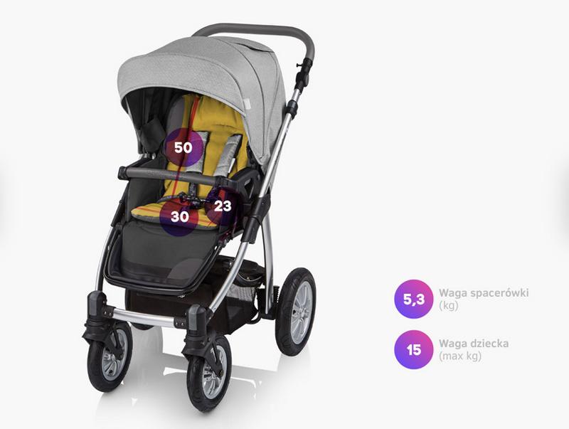https://megaurwis.pl/nowy/babydesign/dotty2/20.jpg