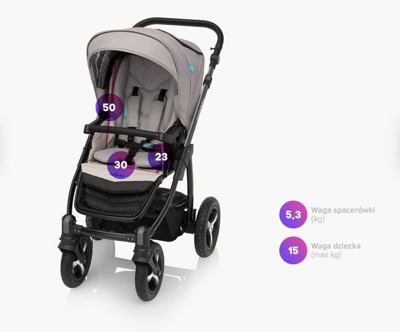 https://megaurwis.pl/nowy/babydesign/husky/28.jpg