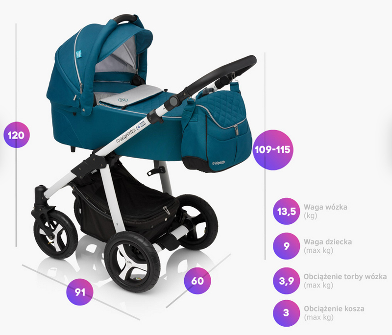 https://megaurwis.pl/nowy/babydesign/lupocomfort/15.jpg