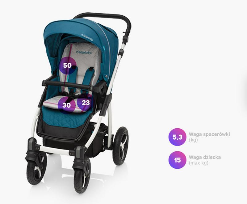 https://megaurwis.pl/nowy/babydesign/lupocomfort/19.jpg