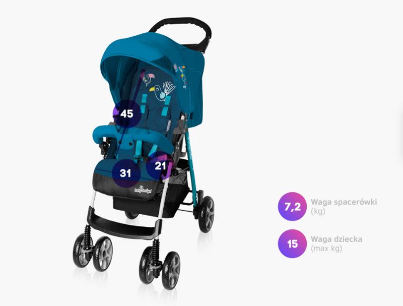 babydesign_mini_wymiar2.jpg