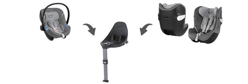 Cybex Sirona M2 I-size + Sensorsafe